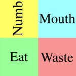 Jez Kerr: 'Numb Mouth Eat Waste'... first review!